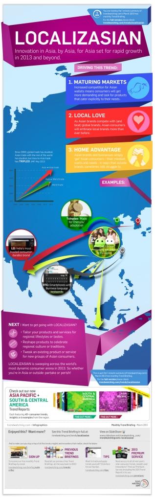 2013-03-trendwatching-localizasian-infographic