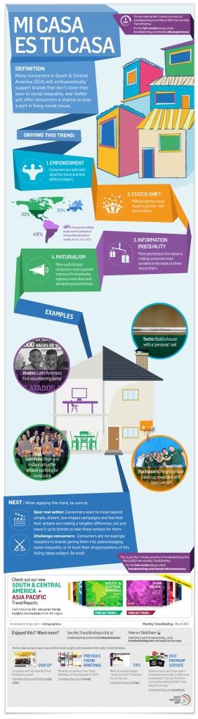 2013-03-trendwatching-micasaestucasa-infographic