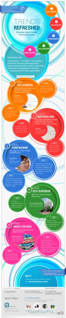 2013-07-trendwatching-trendsrefreshed-infographic